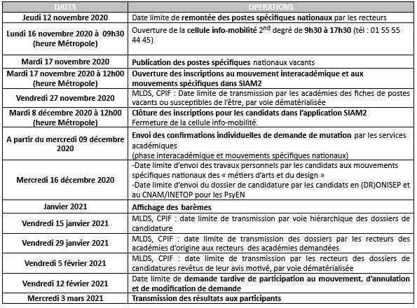 Calendrier Mouvement 2021 Calendrier du mouvement inter 2021   SNES FSU Orléans Tours